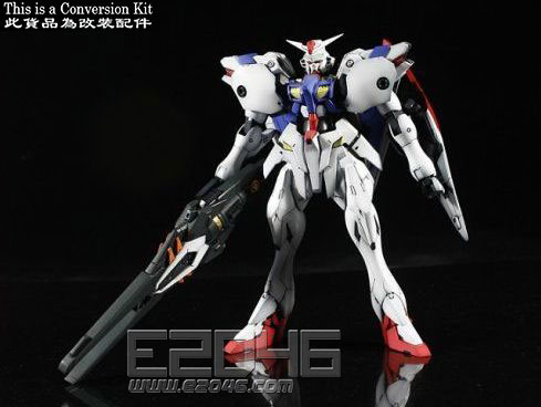 GNZ-001 GRM Gundam Conversion Kit